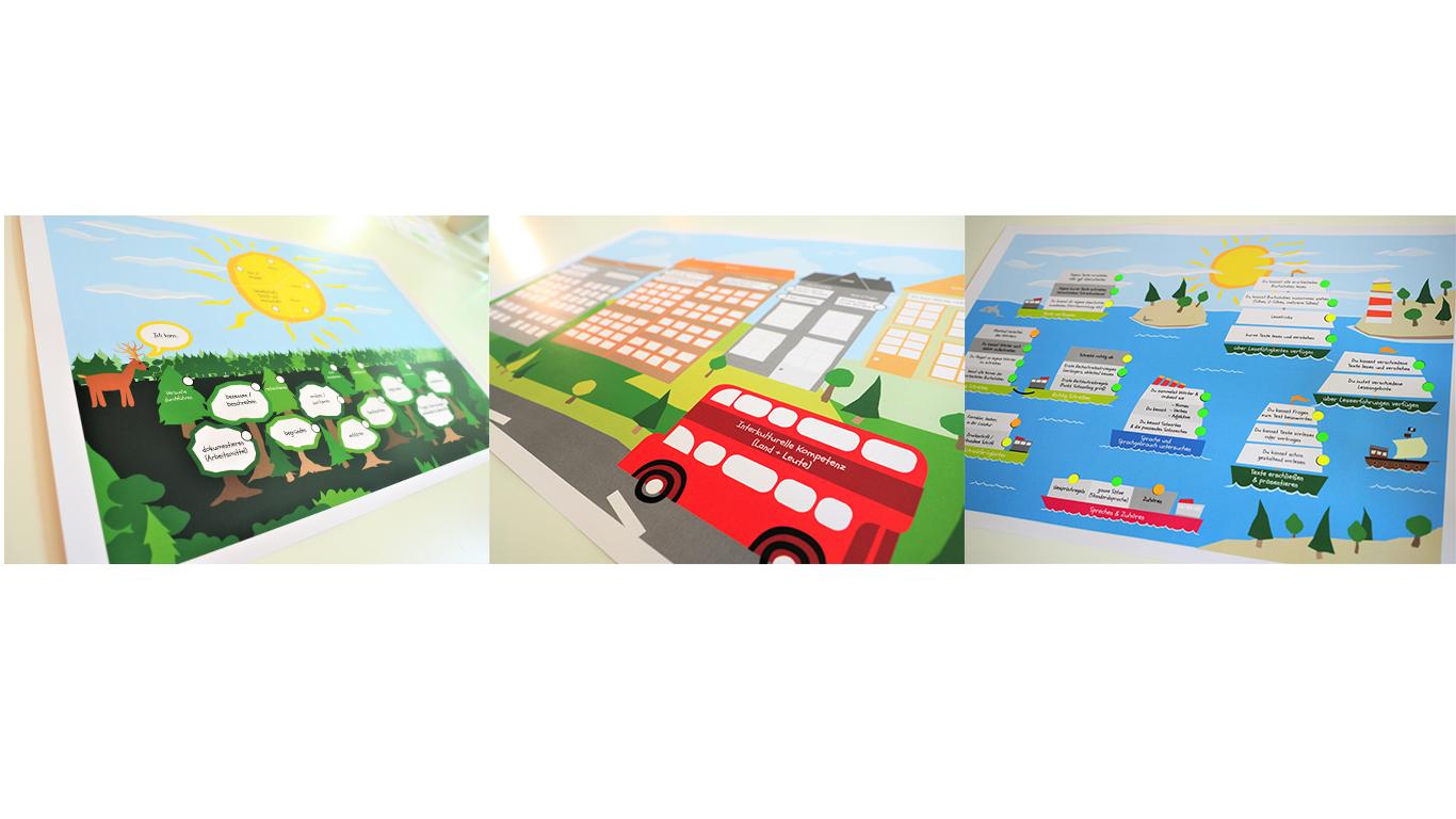 Beispiele für verschiedene übersichtsbezogene Lernlandkarten